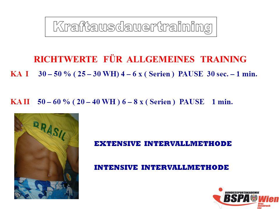 RICHTWERTE FÜR ALLGEMEINES TRAINING KA I 30 – 50 % ( 25 – 30 WH) 4 – 6 x ( Serien ) PAUSE 30 sec.