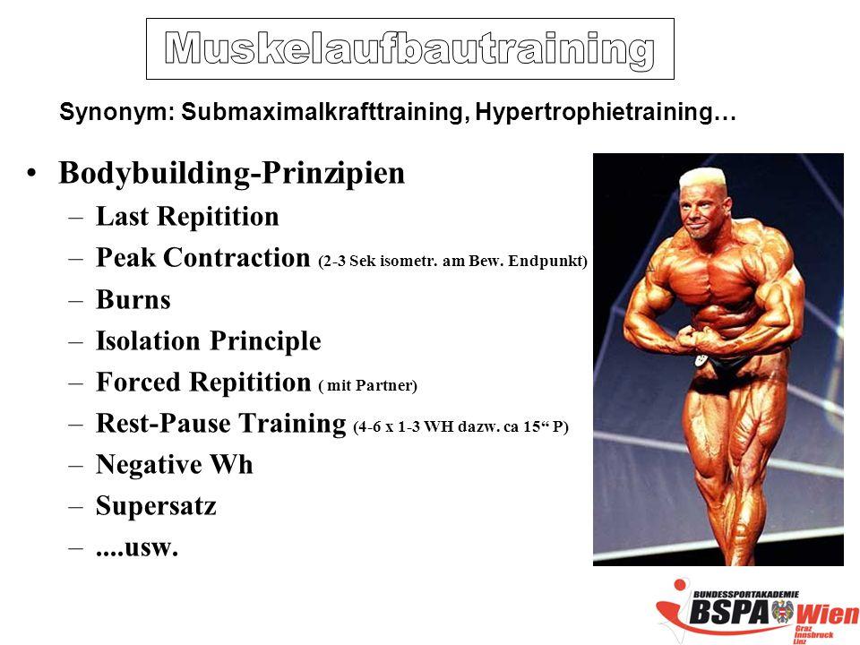 Bodybuilding-Prinzipien –Last Repitition –Peak Contraction (2-3 Sek isometr.
