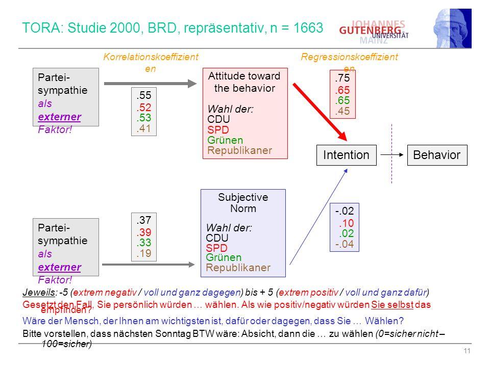 11 TORA: Studie 2000, BRD, repräsentativ, n = 1663 Jeweils: -5 (extrem negativ / voll und ganz dagegen) bis + 5 (extrem positiv / voll und ganz dafür) Gesetzt den Fall, Sie persönlich würden … wählen.