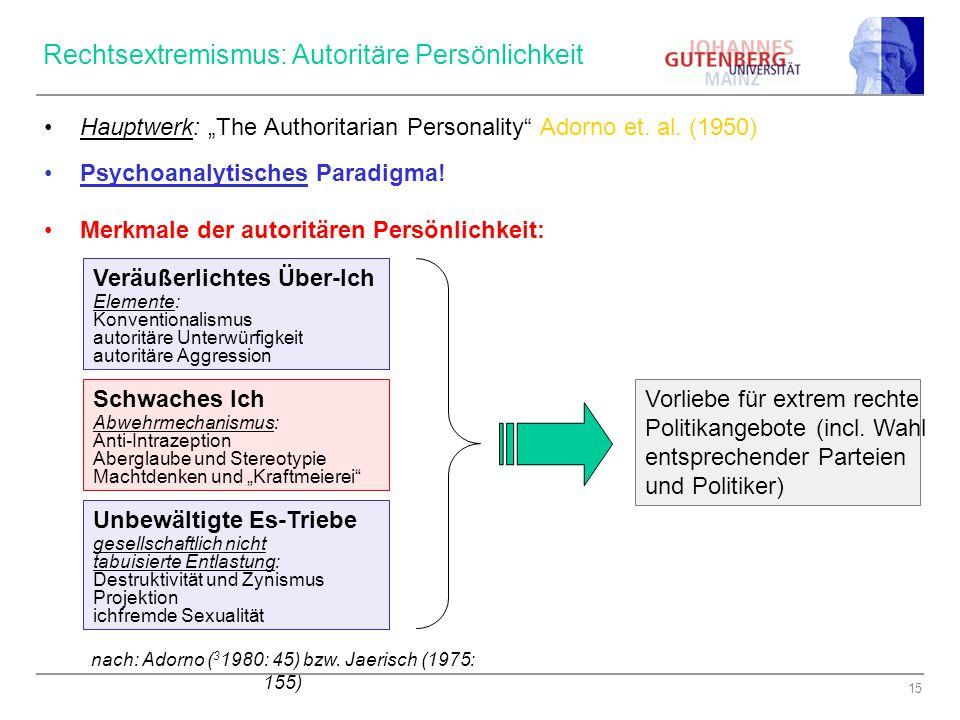 """15 Rechtsextremismus: Autoritäre Persönlichkeit Hauptwerk: """"The Authoritarian Personality Adorno et."""