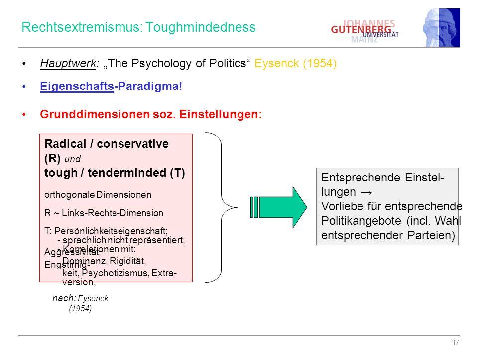 "17 Rechtsextremismus: Toughmindedness Hauptwerk: ""The Psychology of Politics Eysenck (1954) Eigenschafts-Paradigma."