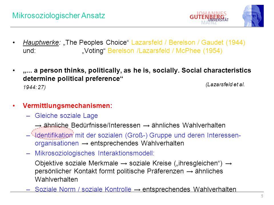 "5 Mikrosoziologischer Ansatz Hauptwerke: ""The Peoples Choice Lazarsfeld / Berelson / Gaudet (1944) und: ""Voting Berelson /Lazarsfeld / McPhee (1954) ""..."