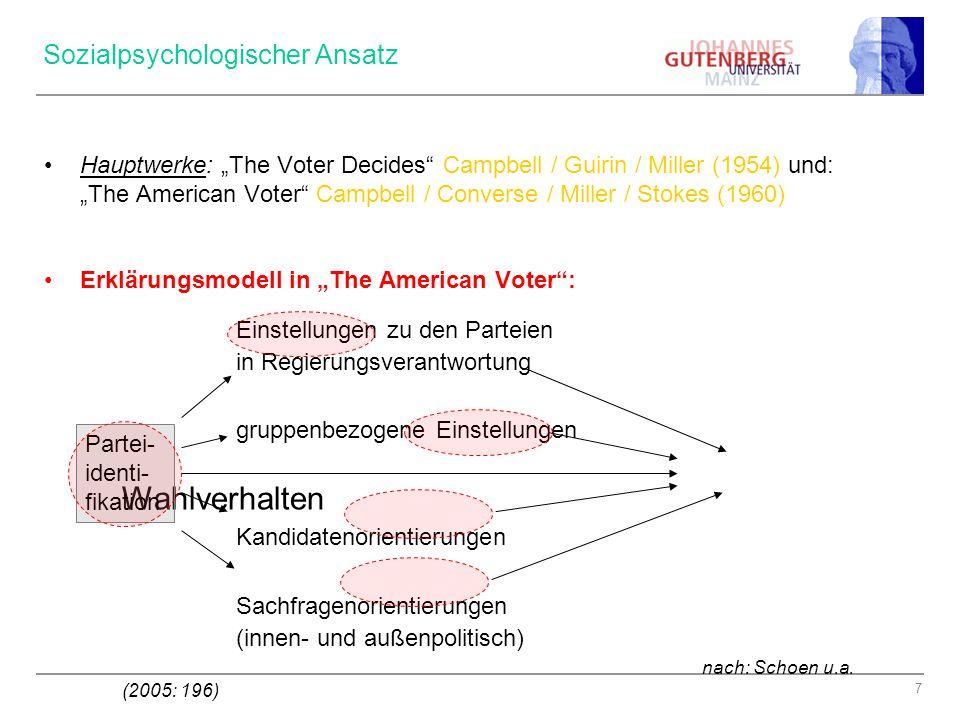 """18 Rechtsextremismus: Autoritäre Reaktion Hauptwerk: """"Flucht in die Sicherheit Oesterreich (1996) Lerntheoretisches-Paradigma."""