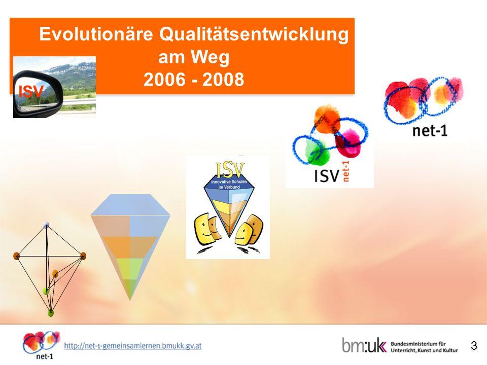 3 Evolutionäre Qualitätsentwicklung am Weg 2006 - 2008 Evolutionäre Qualitätsentwicklung am Weg 2006 - 2008 3 ISV