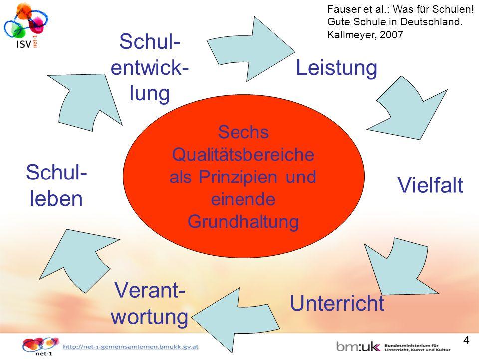 5 5 Komplementarität der Qualitätsbereiche zur ganzheitlichen Weiterentwicklung der Standortprojekte