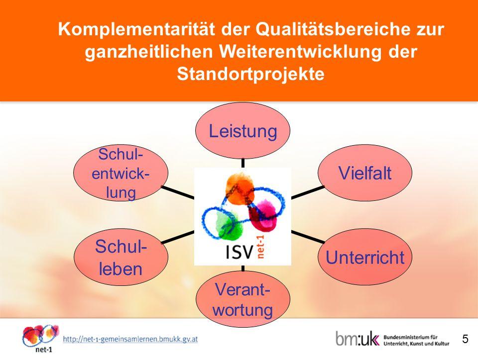 6 6 Leistung Ausgerichtet auf das Erschließen von Begabungspotentialen Gemessen an der Ausgangslage die subjektive Entwicklung Leistungsmessung situativ klar vom Lernen getrennt