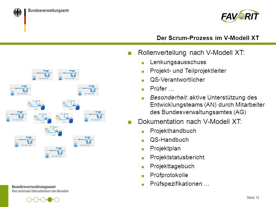 Seite: 13 Der Scrum-Prozess im V-Modell XT ■Rollenverteilung nach V-Modell XT: ■ Lenkungsausschuss ■ Projekt- und Teilprojektleiter ■ QS-Verantwortlic