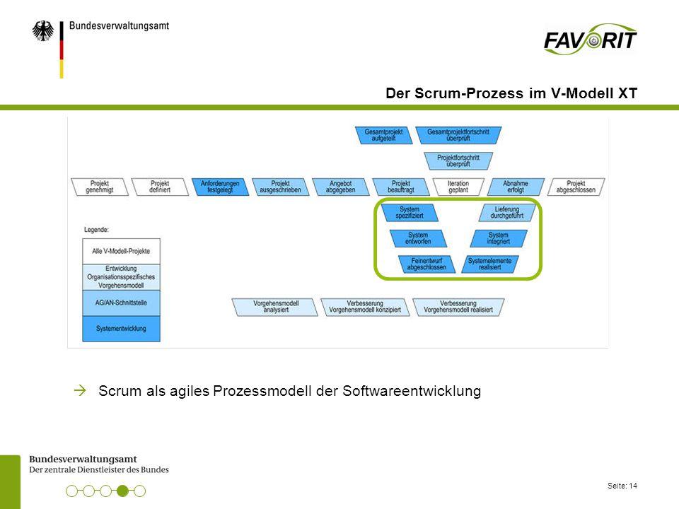 Seite: 14 Der Scrum-Prozess im V-Modell XT  Scrum als agiles Prozessmodell der Softwareentwicklung