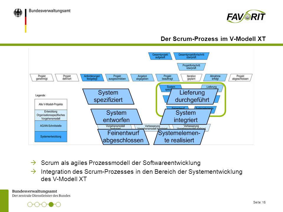 Seite: 15 Der Scrum-Prozess im V-Modell XT  Scrum als agiles Prozessmodell der Softwareentwicklung  Integration des Scrum-Prozesses in den Bereich d