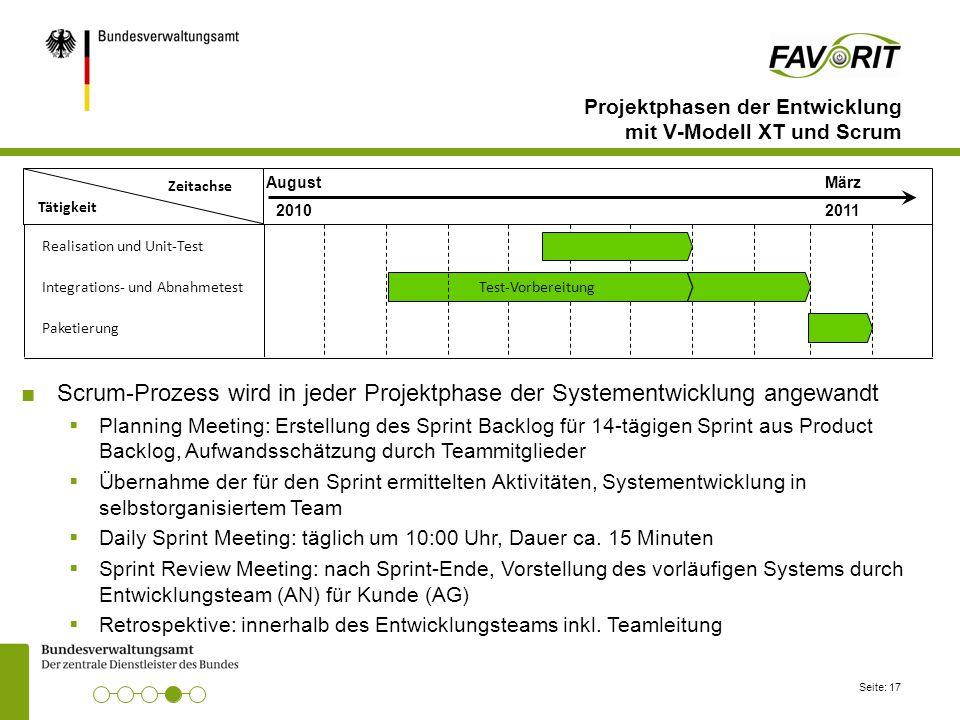 Seite: 17 Projektphasen der Entwicklung mit V-Modell XT und Scrum Test-Vorbereitung Integrations- und Abnahmetest Realisation und Unit-Test Paketierun
