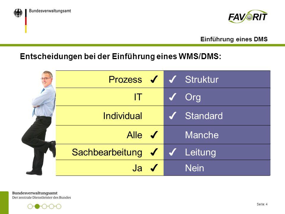 Seite: 4 Einführung eines DMS ProzessStruktur IT Org IndividualStandard AlleManche SachbearbeitungLeitung JaNein Entscheidungen bei der Einführung ein