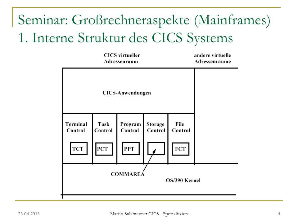25.06.2015 Martin Salzbrenner CICS - Spezialitäten 4 Seminar: Großrechneraspekte (Mainframes) 1. Interne Struktur des CICS Systems