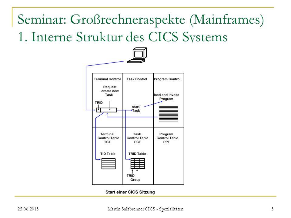 25.06.2015 Martin Salzbrenner CICS - Spezialitäten 5 Seminar: Großrechneraspekte (Mainframes) 1. Interne Struktur des CICS Systems