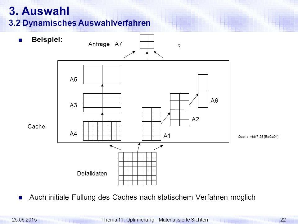 25.06.2015Thema 11: Optimierung – Materialisierte Sichten22 Beispiel: Auch initiale Füllung des Caches nach statischem Verfahren möglich 3. Auswahl 3.
