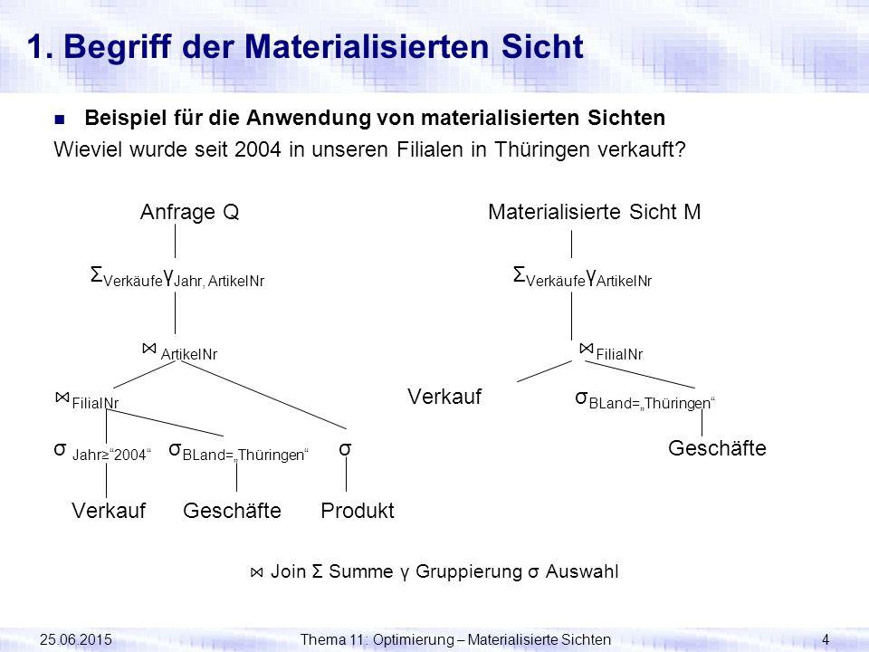 25.06.2015Thema 11: Optimierung – Materialisierte Sichten4 1. Begriff der Materialisierten Sicht Beispiel für die Anwendung von materialisierten Sicht