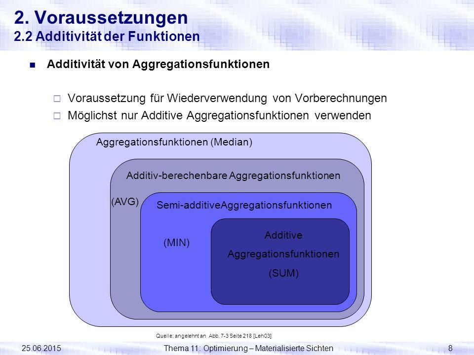25.06.2015Thema 11: Optimierung – Materialisierte Sichten8 2. Voraussetzungen 2.2 Additivität der Funktionen Additivität von Aggregationsfunktionen 