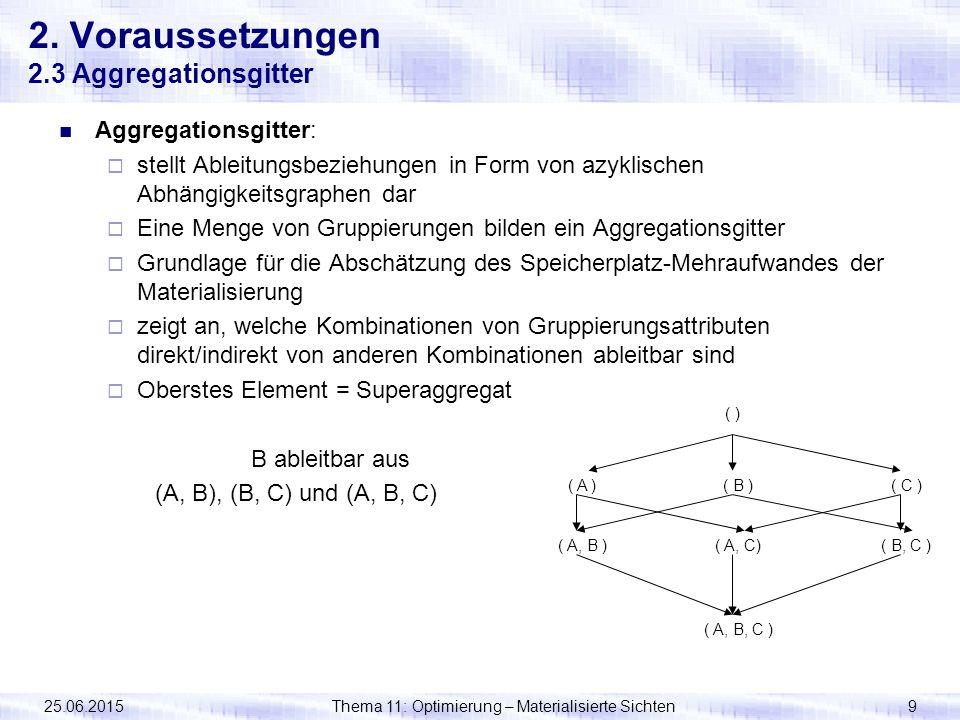 25.06.2015Thema 11: Optimierung – Materialisierte Sichten20 3.
