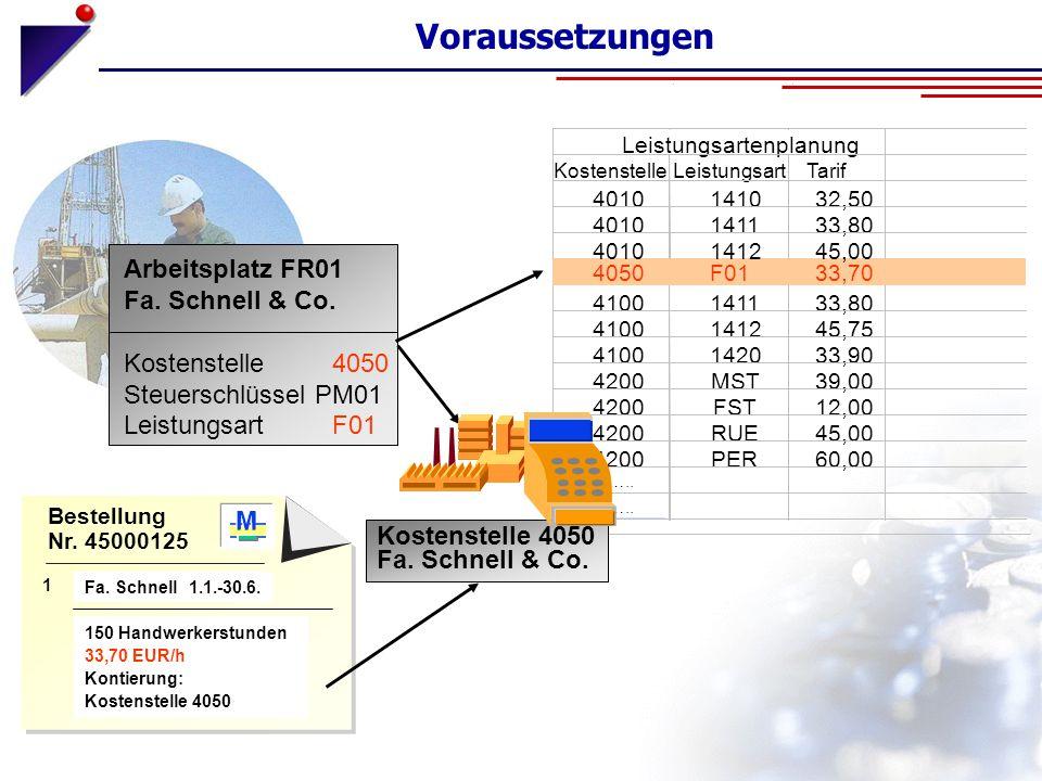 Seite 54 Bestellung Nr. 45000125 1 M M M Fa. Schnell 1.1.-30.6. 150 Handwerkerstunden 33,70 EUR/h Kontierung: Kostenstelle 4050 Voraussetzungen Leistu