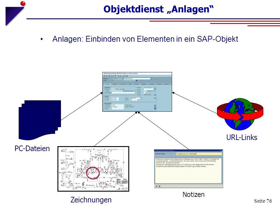 """Seite 76 Objektdienst """"Anlagen"""" Anlagen: Einbinden von Elementen in ein SAP-Objekt PC-Dateien Zeichnungen Notizen URL-Links"""