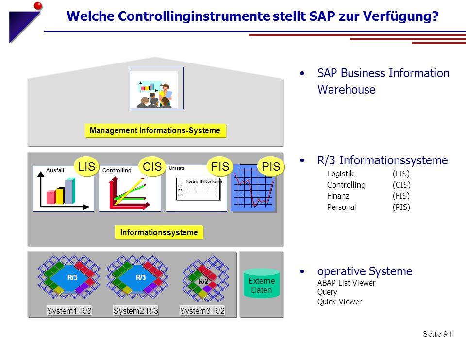 Seite 94 Welche Controllinginstrumente stellt SAP zur Verfügung? SAP Business Information Warehouse R/3 Informationssysteme Logistik (LIS) Controlling