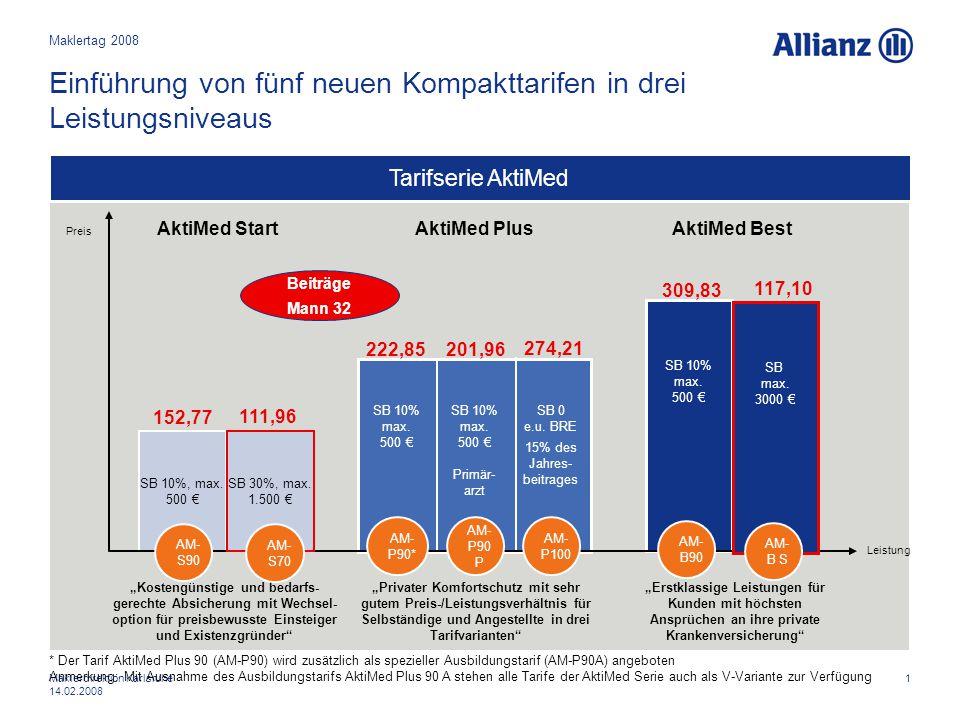 1Maklerdirektion Karlsruhe 14.02.2008 Maklertag 2008 SB 10%, max. 500 € SB 0 e.u. BRE 15% des Jahres- beitrages SB 10% max. 500 € Primär- arzt SB 10%
