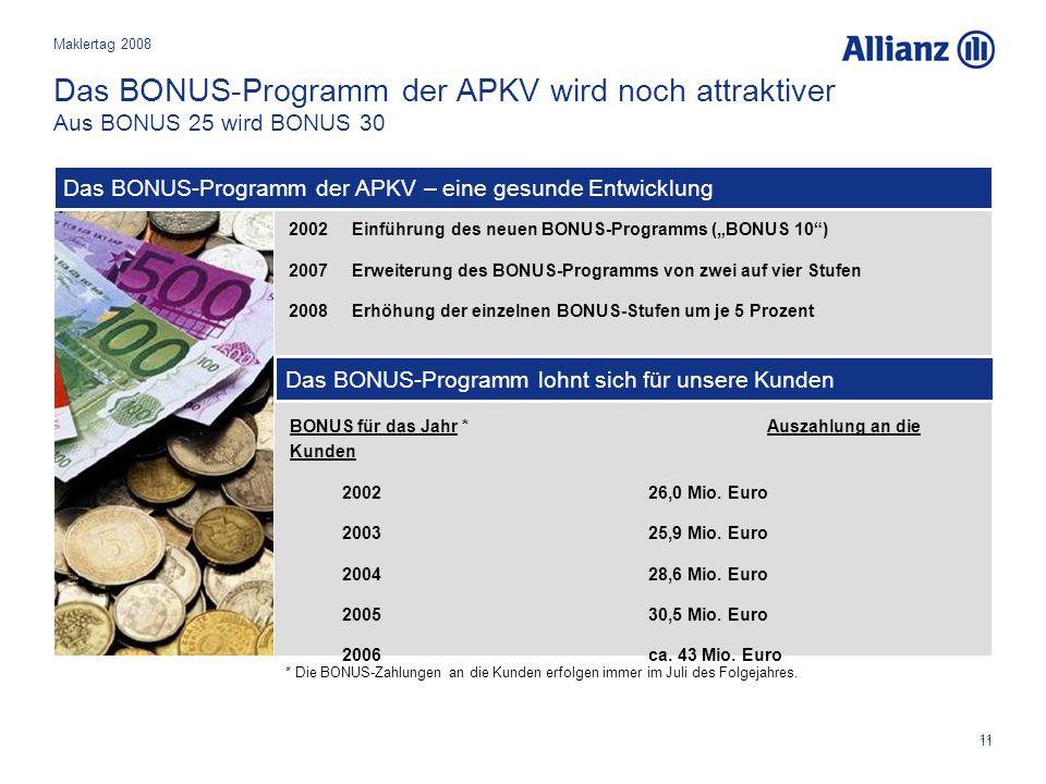 """11 Maklertag 2008 2002 Einführung des neuen BONUS-Programms (""""BONUS 10"""") 2007 Erweiterung des BONUS-Programms von zwei auf vier Stufen 2008 Erhöhung d"""