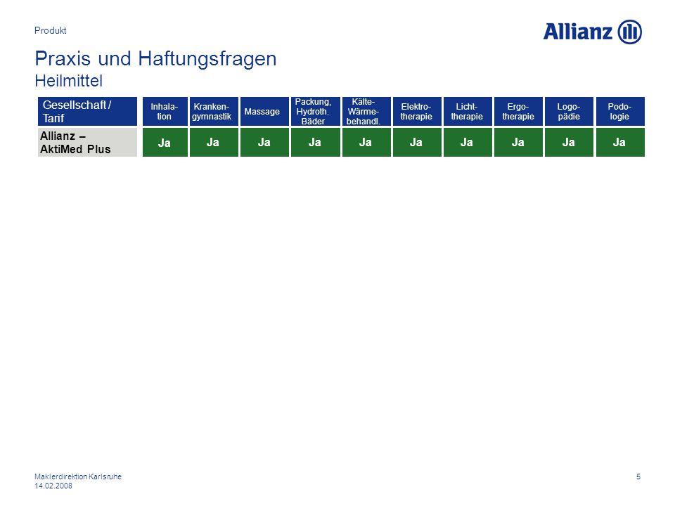 5Maklerdirektion Karlsruhe 14.02.2008 Praxis und Haftungsfragen Heilmittel Produkt Allianz – AktiMed Plus Gesellschaft / Tarif Inhala- tion Ja Kranken