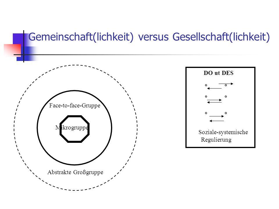 Gemeinschaft(lichkeit) versus Gesellschaft(lichkeit) DO ut DES o o o o o Soziale-systemische Regulierung Face-to-face-Gruppe Mikrogruppe Abstrakte Gro