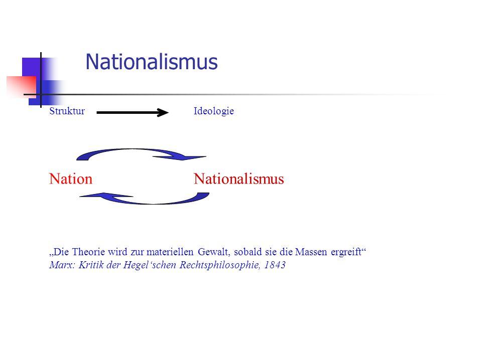"""Nationalismus Struktur Ideologie NationNationalismus """"Die Theorie wird zur materiellen Gewalt, sobald sie die Massen ergreift"""" Marx: Kritik der Hegel'"""