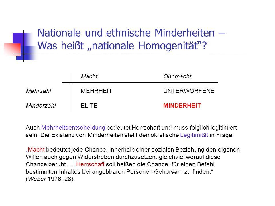 """Nationale und ethnische Minderheiten – Was heißt """"nationale Homogenität""""? MachtOhnmacht MehrzahlMEHRHEITUNTERWORFENE MinderzahlELITEMINDERHEIT Auch Me"""
