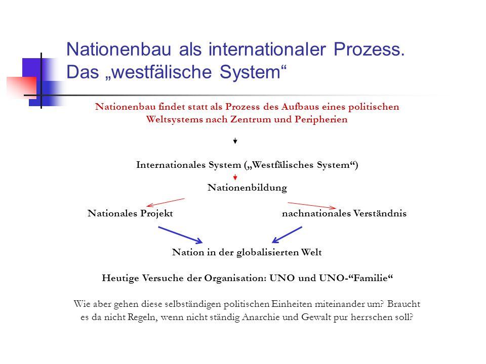 """Nationenbau als internationaler Prozess. Das """"westfälische System"""" Nationenbau findet statt als Prozess des Aufbaus eines politischen Weltsystems nach"""