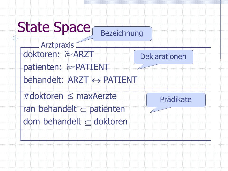 State Space doktoren:  ARZT patienten:  PATIENT behandelt: ARZT  PATIENT #doktoren ≤ maxAerzte ran behandelt  patienten dom behandelt  doktoren P