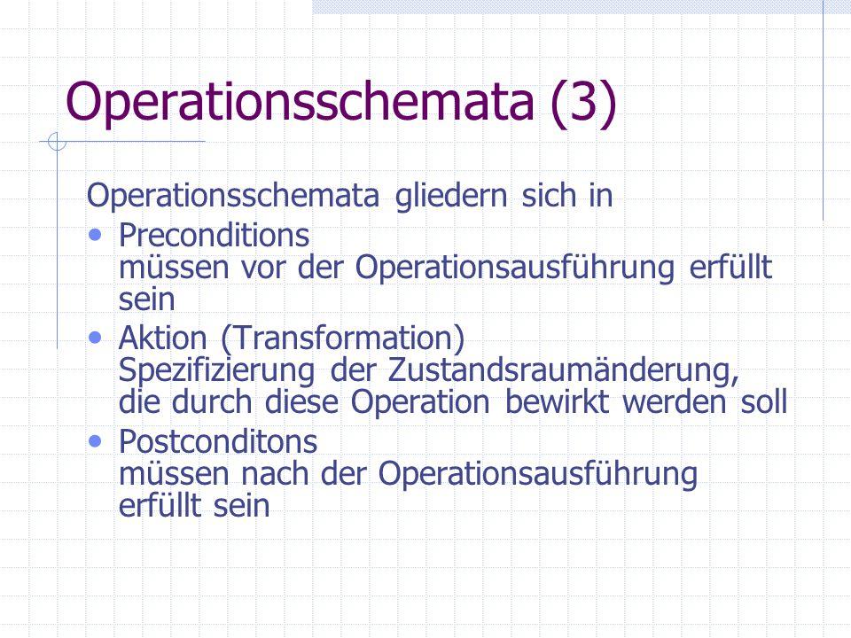 Operationsschemata (3) Operationsschemata gliedern sich in Preconditions müssen vor der Operationsausführung erfüllt sein Aktion (Transformation) Spez