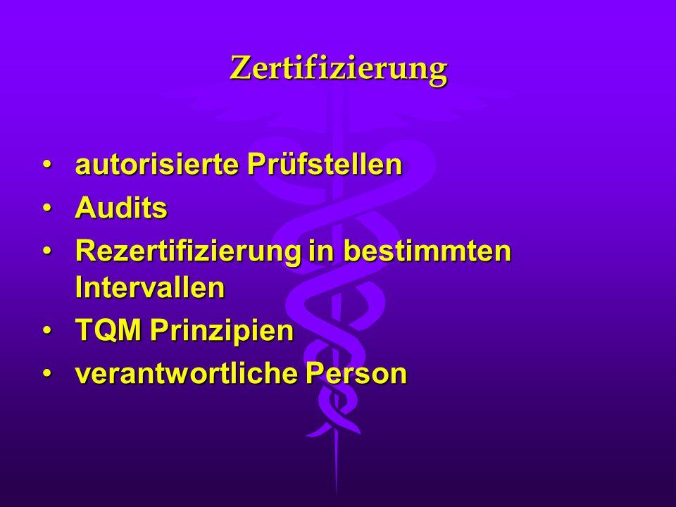 Zertifizierung autorisierte Prüfstellenautorisierte Prüfstellen AuditsAudits Rezertifizierung in bestimmten IntervallenRezertifizierung in bestimmten Intervallen TQM PrinzipienTQM Prinzipien verantwortliche Personverantwortliche Person