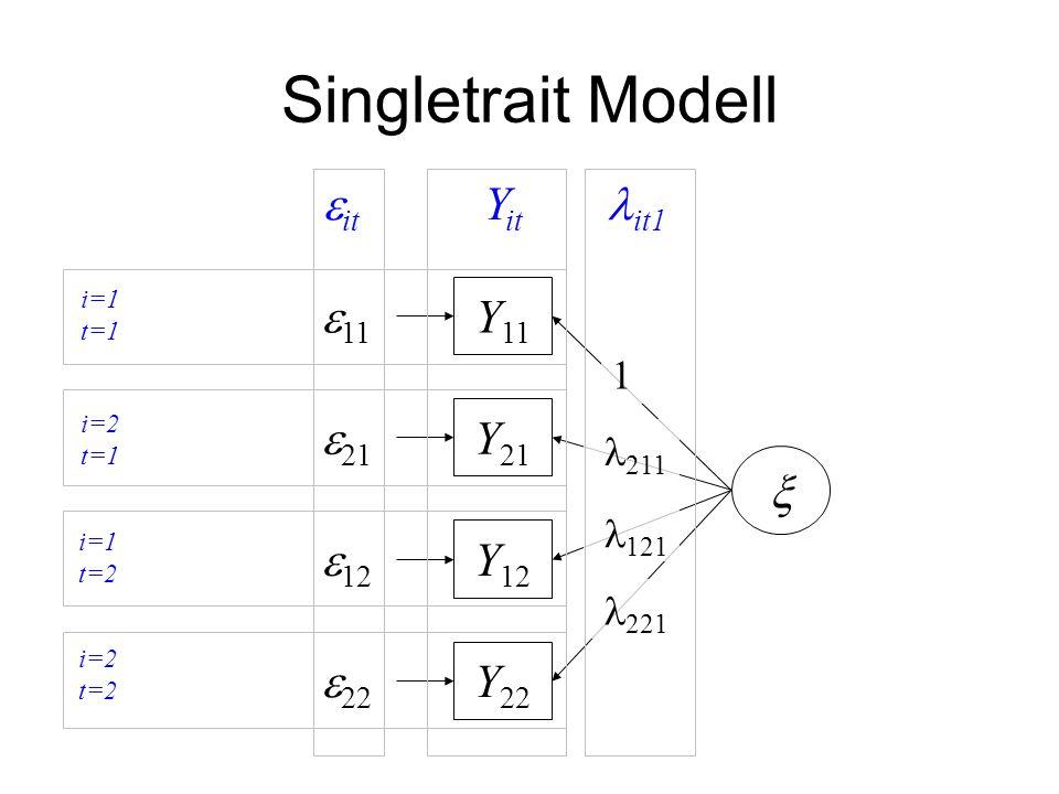 Singletrait Modell Y 12 Y 21 Y 11   11  21  12 1 Y 22  22  211  121  221 i=1 t=1 i=2 t=1 i=1 t=2 i=2 t=2  it it1 Y it