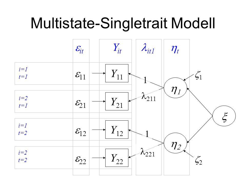 i=1 t=1 i=2 t=1 i=1 t=2 i=2 t=2  it it1 Y it tt Multistate-Singletrait Modell Y 12 Y 21 Y 11   11  21  12 1 Y 22  22  211 1  221   11 22