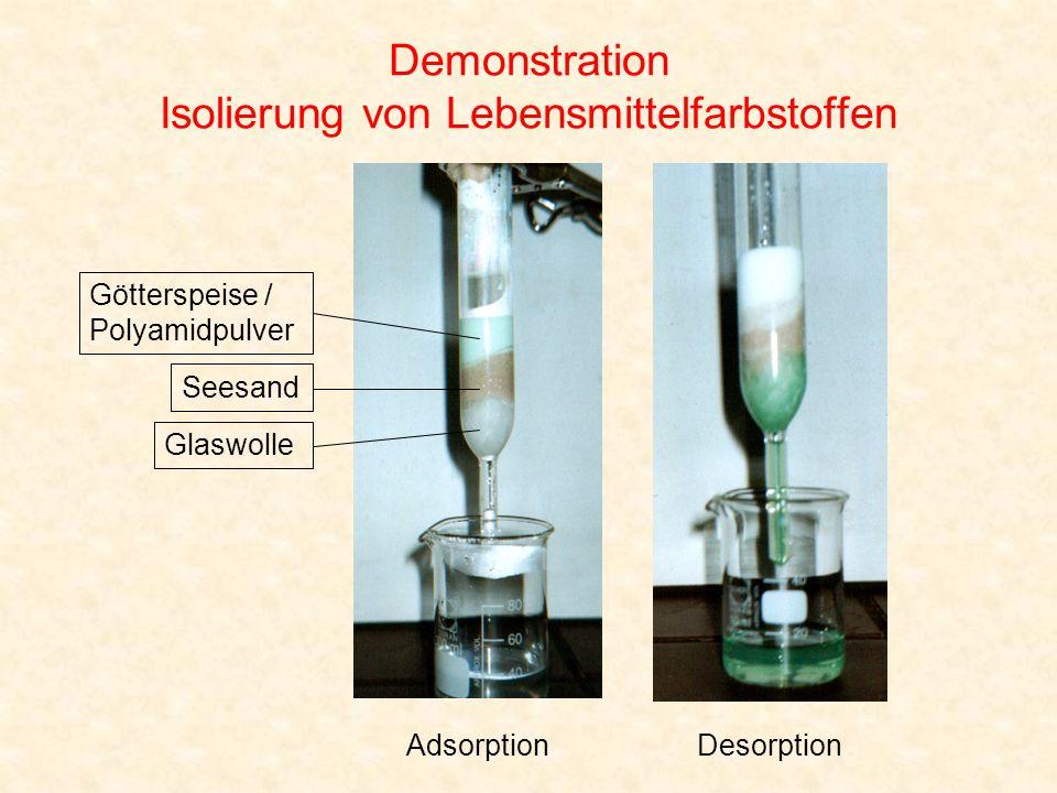 Demonstration Isolierung von Lebensmittelfarbstoffen Glaswolle Seesand Götterspeise / Polyamidpulver AdsorptionDesorption