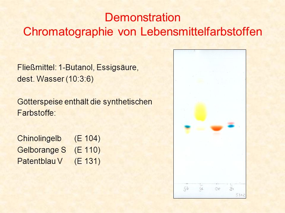 Demonstration Chromatographie von Lebensmittelfarbstoffen Fließmittel: 1-Butanol, Essigsäure, dest. Wasser (10:3:6) Götterspeise enthält die synthetis