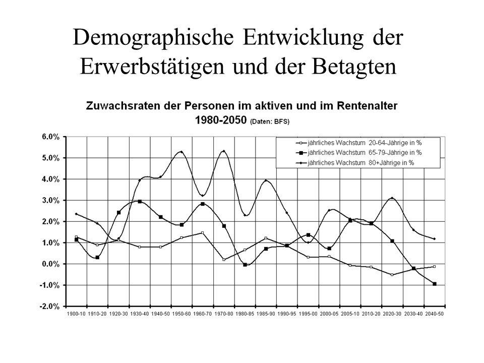 Demographische Entwicklung der Erwerbstätigen und der Betagten