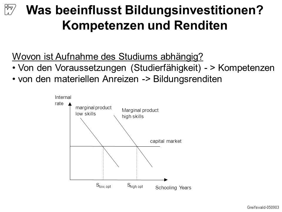 Was beeinflusst Bildungsinvestitionen? Kompetenzen und Renditen Wovon ist Aufnahme des Studiums abhängig? Von den Voraussetzungen (Studierfähigkeit) -