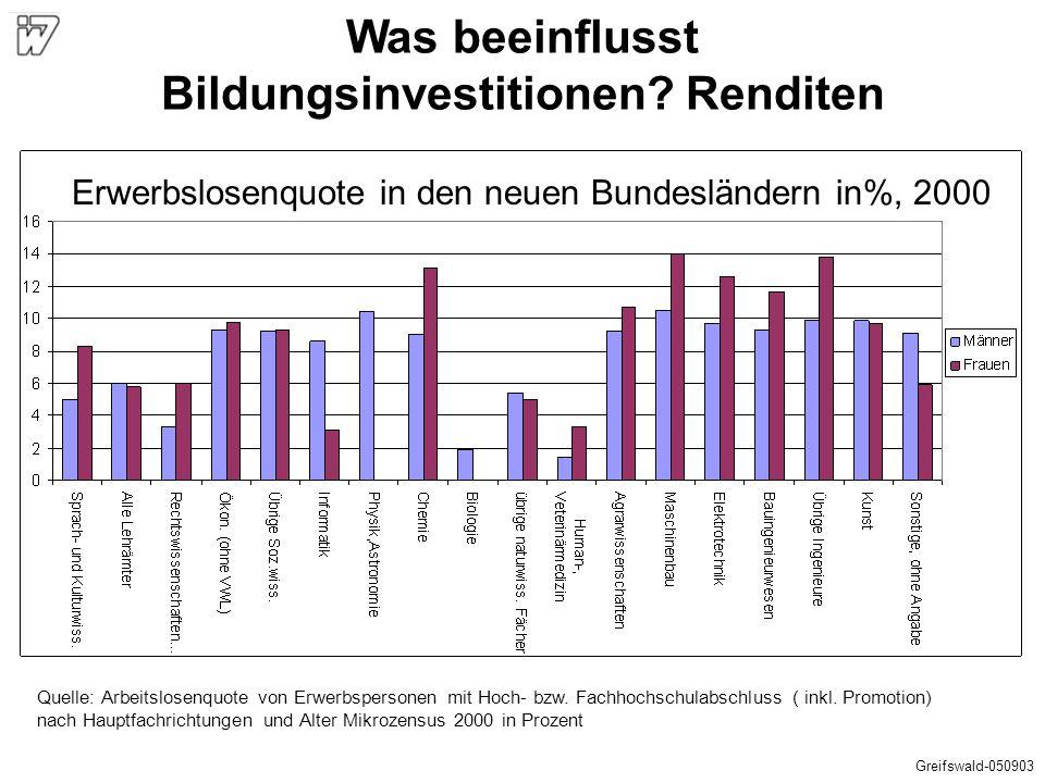 Quelle: Arbeitslosenquote von Erwerbspersonen mit Hoch- bzw. Fachhochschulabschluss ( inkl. Promotion) nach Hauptfachrichtungen und Alter Mikrozensus