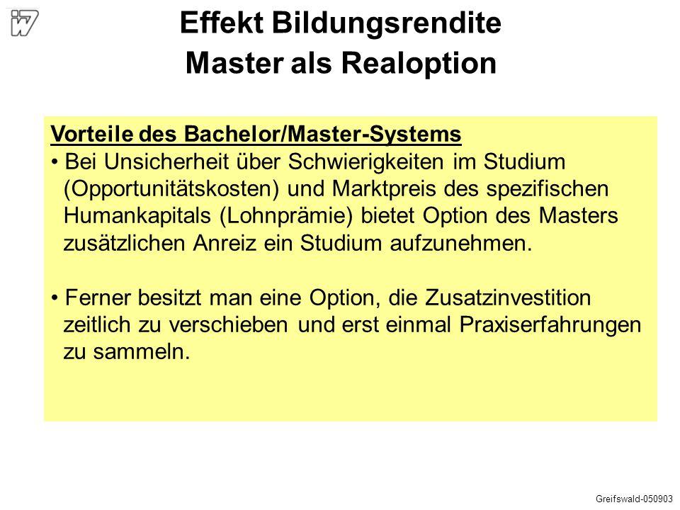 Vorteile des Bachelor/Master-Systems Bei Unsicherheit über Schwierigkeiten im Studium (Opportunitätskosten) und Marktpreis des spezifischen Humankapit