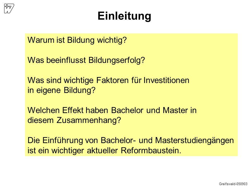 Quelle:BLK-Verbundprojekt (August 2003).