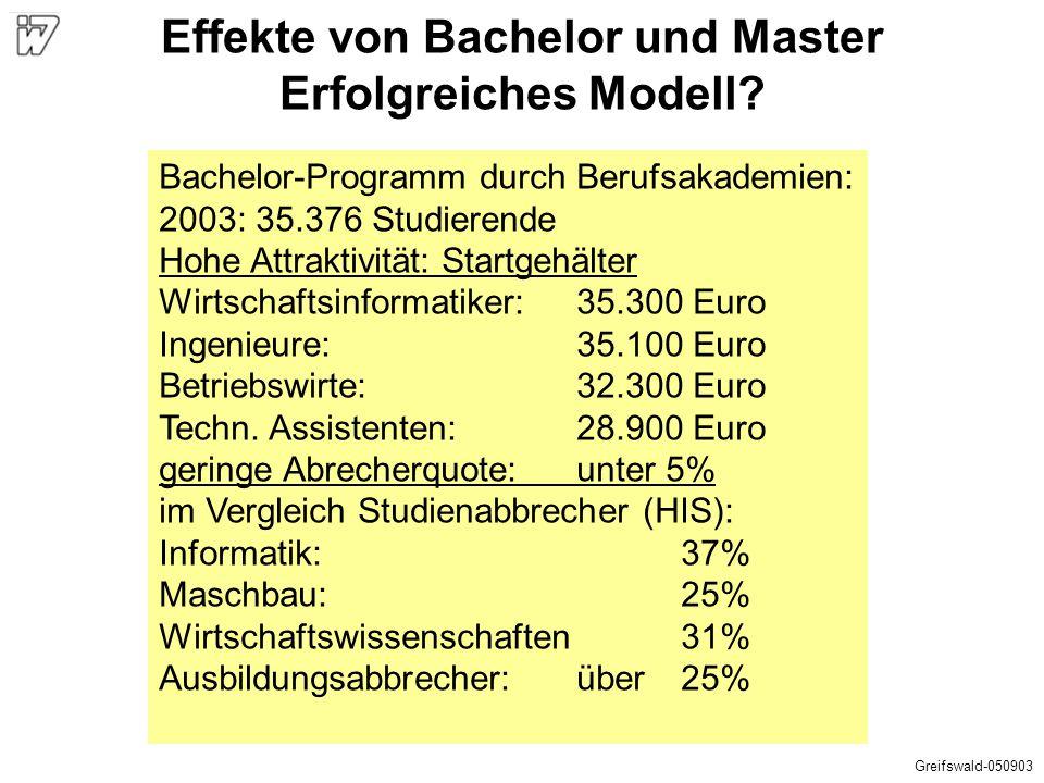 Effekte von Bachelor und Master Erfolgreiches Modell? Bachelor-Programm durch Berufsakademien: 2003: 35.376 Studierende Hohe Attraktivität: Startgehäl