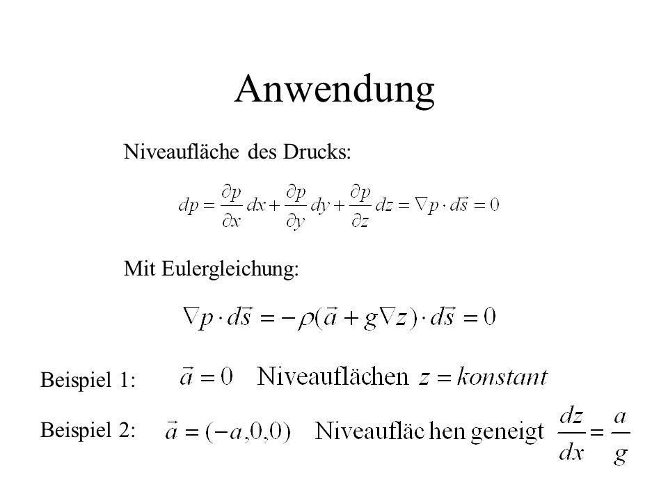 Anwendung Niveaufläche des Drucks: Mit Eulergleichung: Beispiel 1: Beispiel 2: