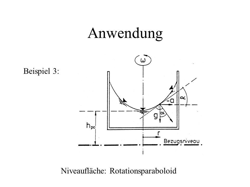 Anwendung Beispiel 3: Niveaufläche: Rotationsparaboloid