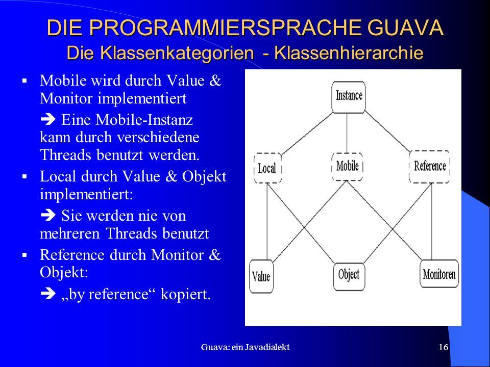 Guava: ein Javadialekt16 DIE PROGRAMMIERSPRACHE GUAVA Die Klassenkategorien - Klassenhierarchie  Mobile wird durch Value & Monitor implementiert  Eine Mobile-Instanz kann durch verschiedene Threads benutzt werden.