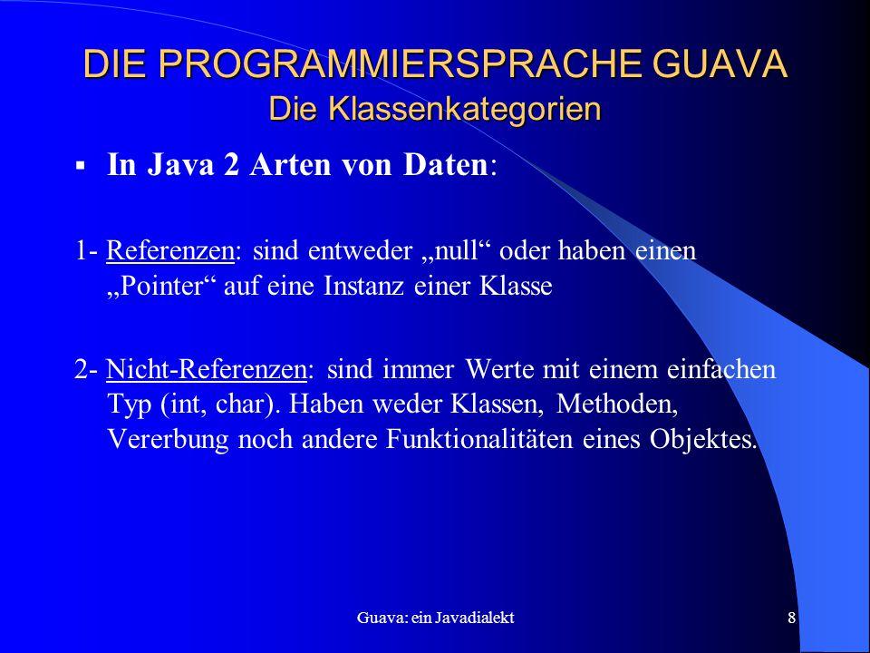 """Guava: ein Javadialekt8 DIE PROGRAMMIERSPRACHE GUAVA Die Klassenkategorien  In Java 2 Arten von Daten: 1- Referenzen: sind entweder """"null oder haben einen """"Pointer auf eine Instanz einer Klasse 2- Nicht-Referenzen: sind immer Werte mit einem einfachen Typ (int, char)."""