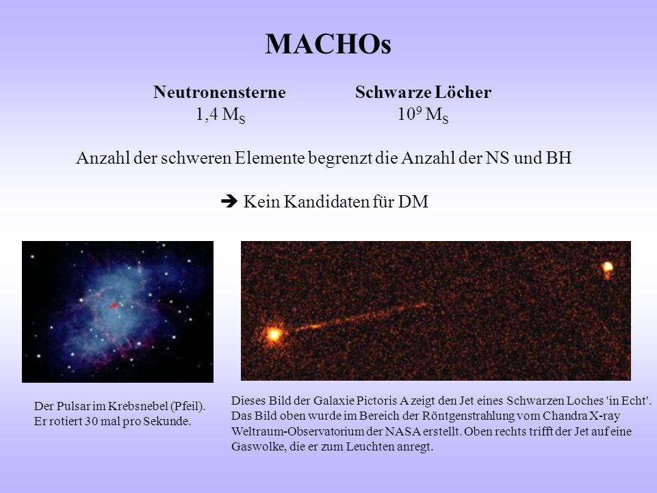 MACHOs Neutronensterne Schwarze Löcher 1,4 M S 10 9 M S Anzahl der schweren Elemente begrenzt die Anzahl der NS und BH  Kein Kandidaten für DM Der Pu
