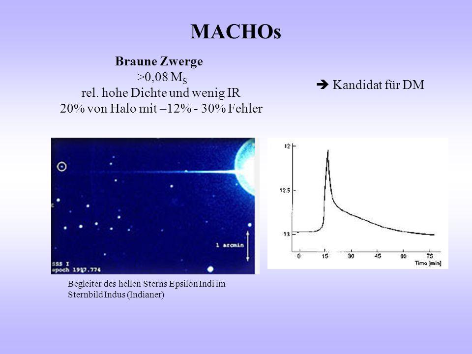MACHOs Braune Zwerge >0,08 M S rel. hohe Dichte und wenig IR 20% von Halo mit –12% - 30% Fehler Begleiter des hellen Sterns Epsilon Indi im Sternbild